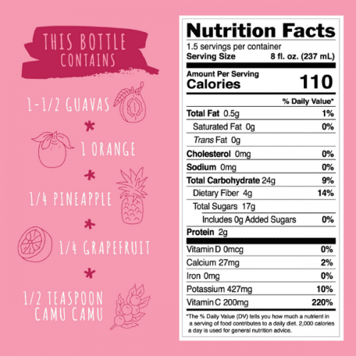 Pink Guava Camu Camu Nutritional Ingredients